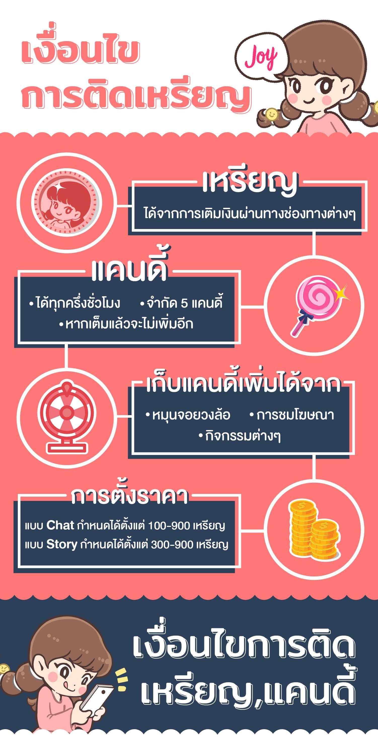 coin-info-1
